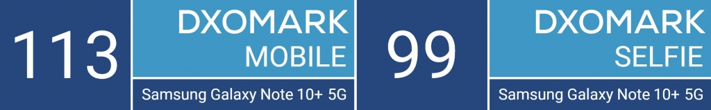 Samsung Galaxy Note10+ 5G Earns First Place Distinction in DxOMark's Selfie Camera, Rear Cameras and Video Rankings