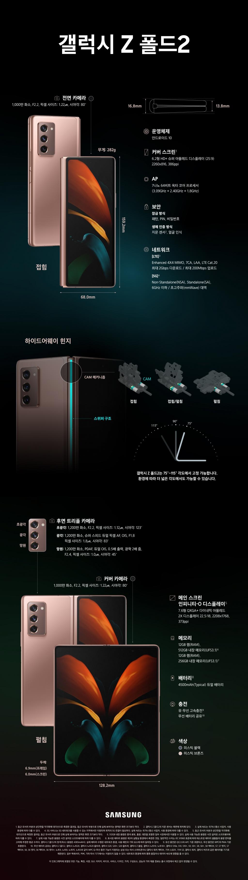 [인포그래픽] 삼성 폴더블 기술의 집약체, 갤럭시 Z 폴드2